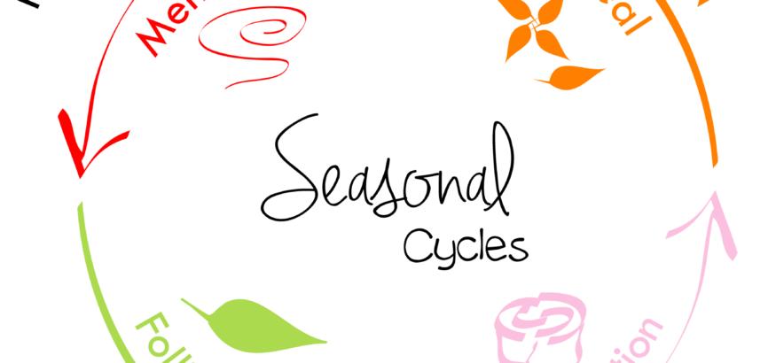 Seasonal Cycle Wheel